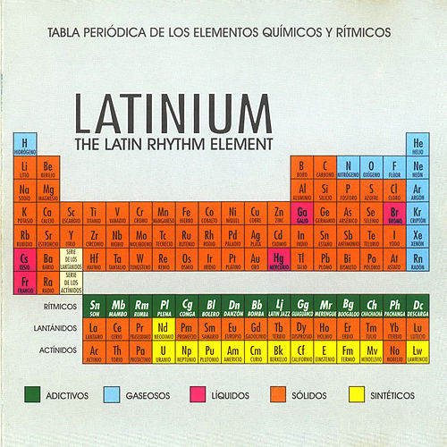 Latinium - The Latin Rhythm Element by Various Artists