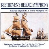 Beethoven's Heroic Symphony: Beethoven: Symphony Symphony No. 3