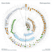 Retrospection (One) by Hans Koller