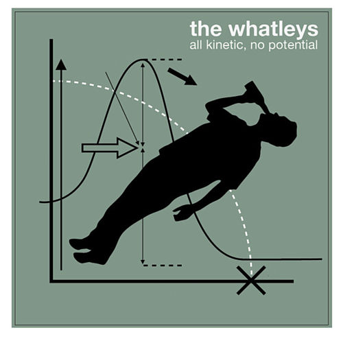 All Kinetic, No Potential by The Whatleys