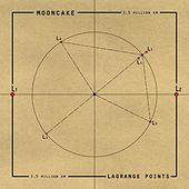 Lagrange Points by Mooncake